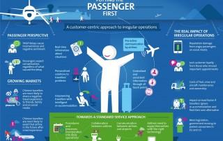 Passenger-1st